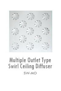 Multiple Outlet Type Swirl Ceiling Diffuser, Manufacturing, Sunshades, Grilles, Diffusers, Flexible Air Duct, Ceiling Diffusers, Supply Air Grilles, Louvers